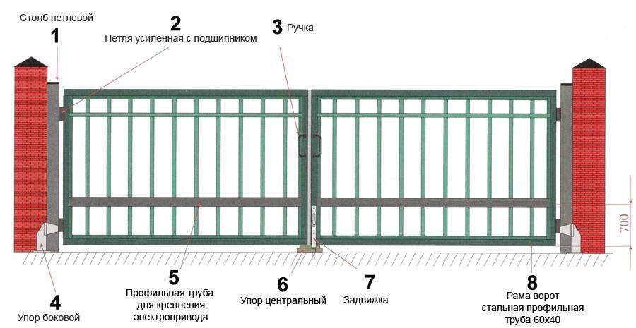 ворота для дачи распашные с калиткой цена
